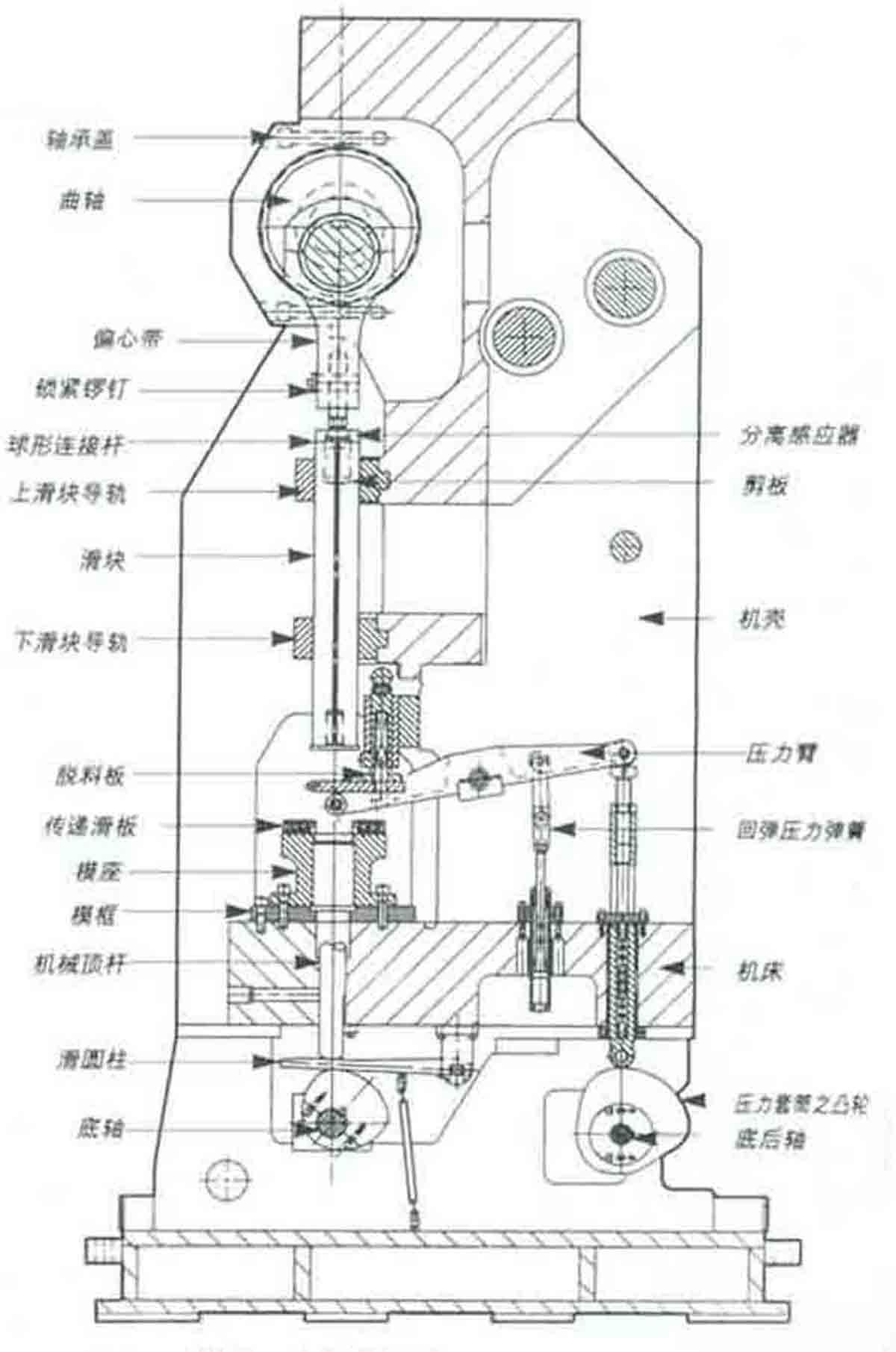 剪板机侧面结构图-滕州市科永达数控机床有限公司