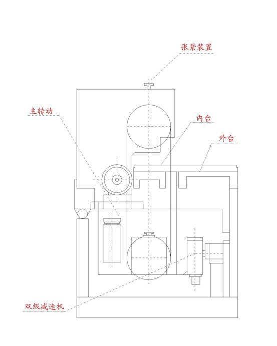 牌 主电机 3kw 上海德东 电磁阀 swh-g02-b2-d24-20 台湾朝田 调速阀图片